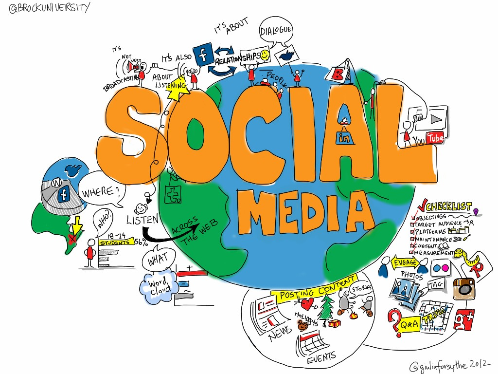 5 Tips To Become Successful In Social Media