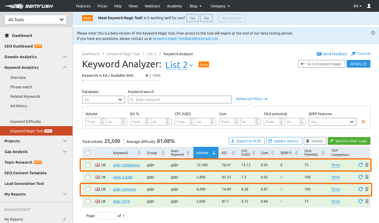 Semrsuh Keyword Analyzer