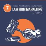 "alt=""7 Trends You Should Follow To Master Law Firm Marketing in 2019"""